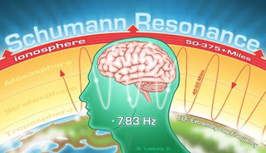 ressonancia-schumann-gnosisonline