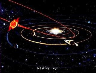 A Verdade sobre o Hercolubus - O Planeta Chupão